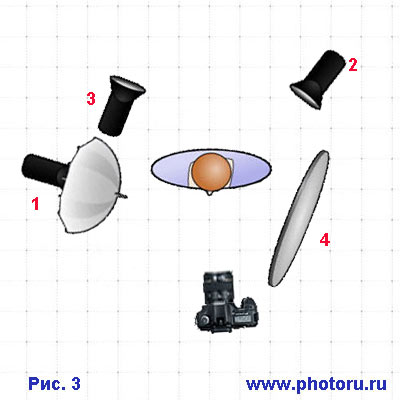 lighting schemes. The Scheme Number 3 For Shooting A Portrait Business. Business Portrait. Lighting Schemes To